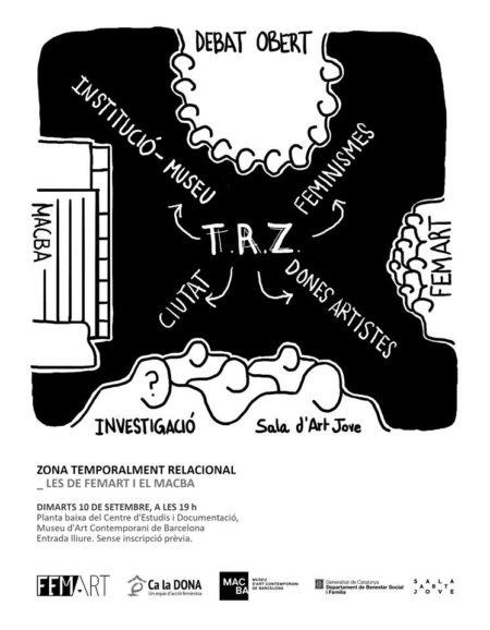 Zona temporalment relacional FemArt